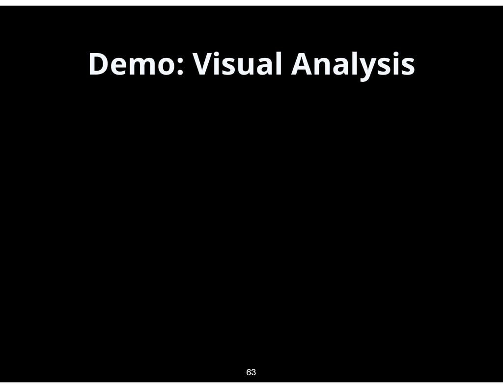 Demo: Visual Analysis 63