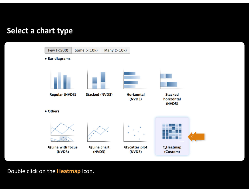 Select&a&chart&type Double&click&on&the&Heatmap...