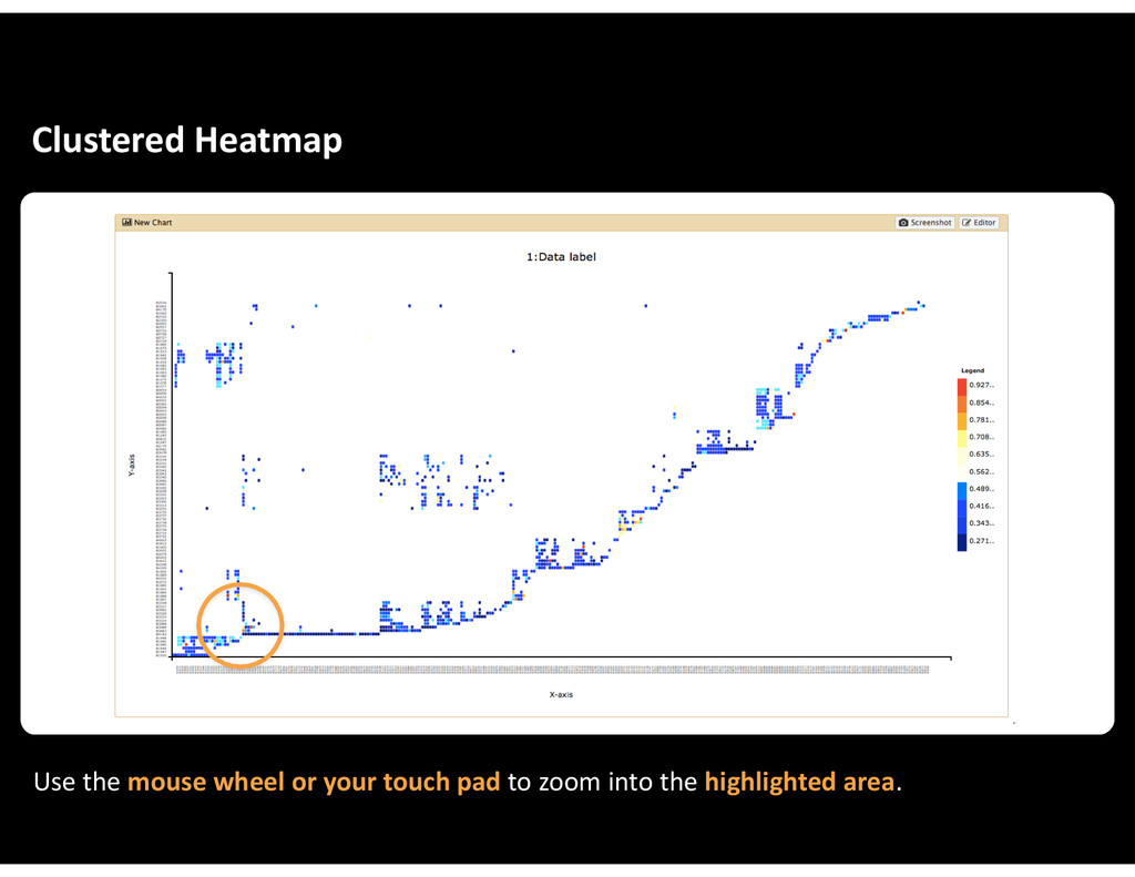 Clustered&Heatmap Use&the&mouse&wheel&or&your&t...