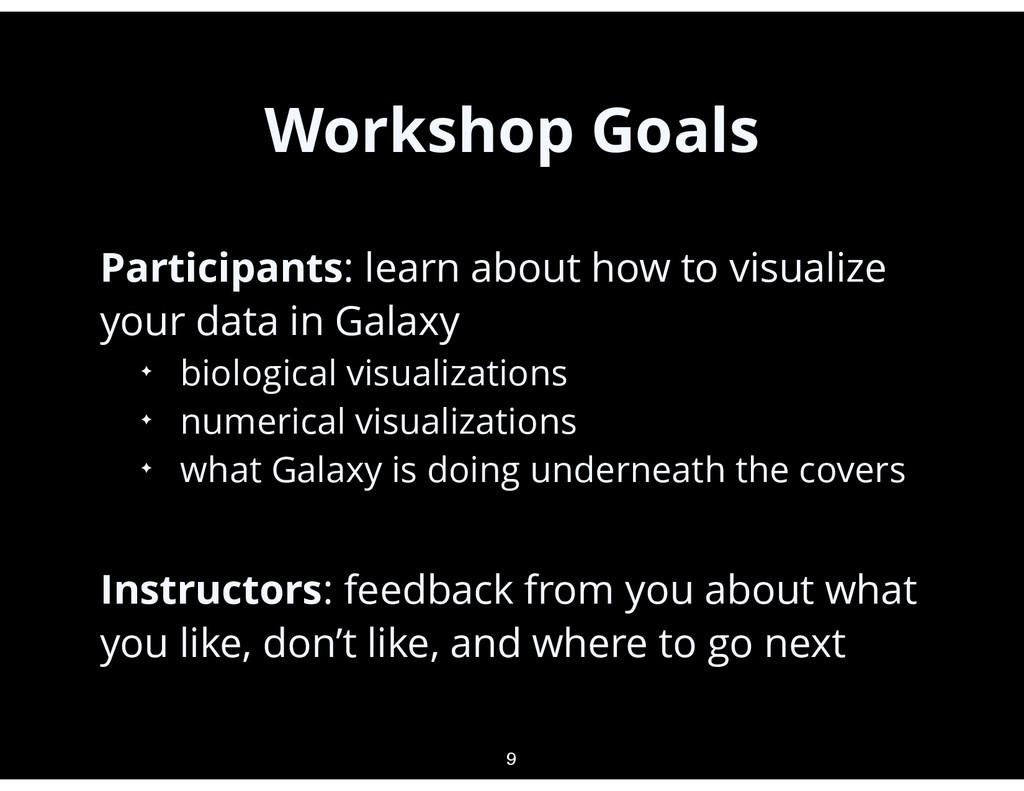 Workshop Goals • Participants: learn about how ...