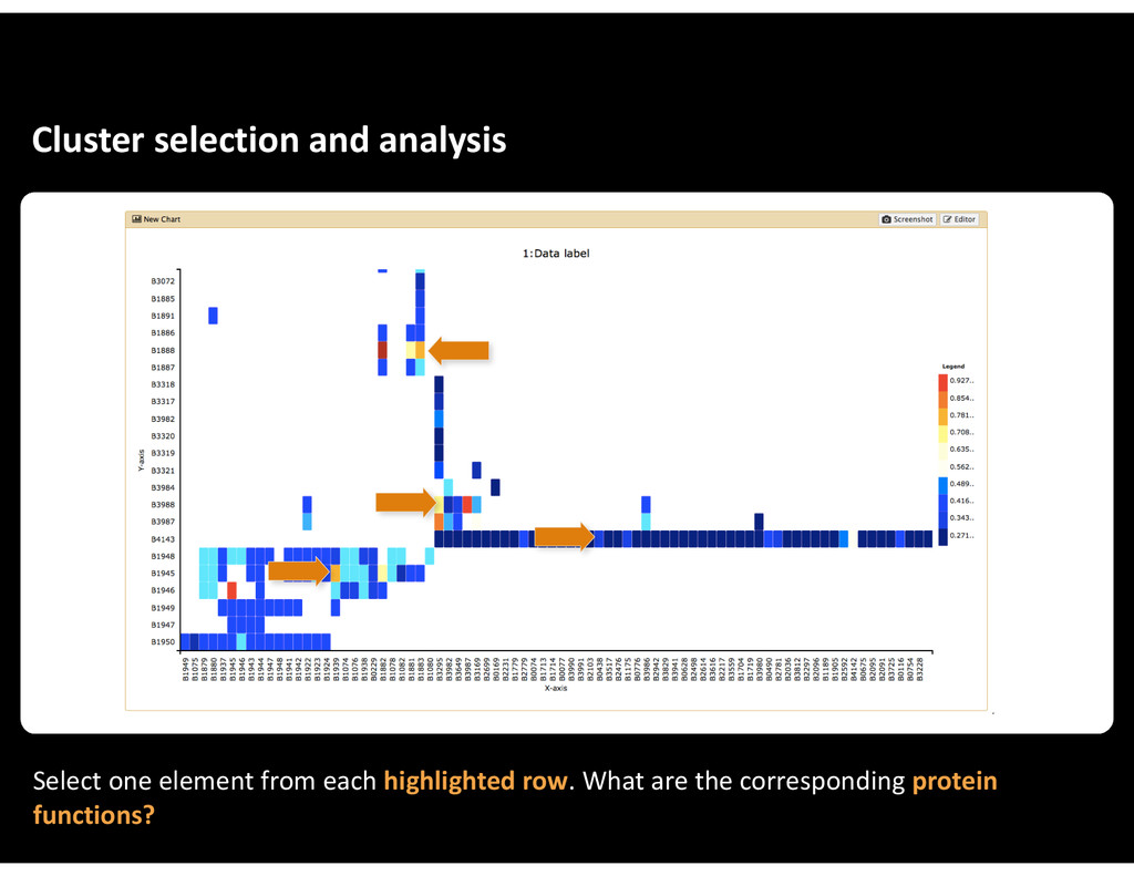 Cluster&selection&and&analysis Select&one&eleme...