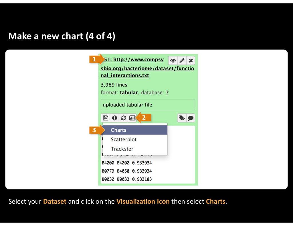 Make&a&new&chart&(4&of&4) Select&your&Dataset&a...