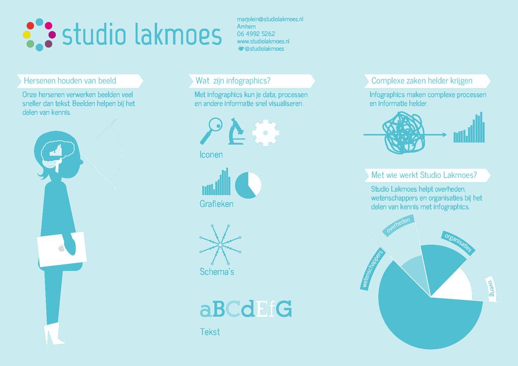 marjolein@studiolakmoes.nl Arnhem 06 4992 5262 ...