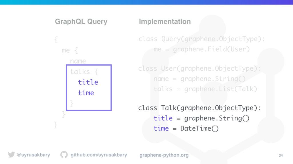 @syrusakbary github.com/syrusakbary graphene-py...
