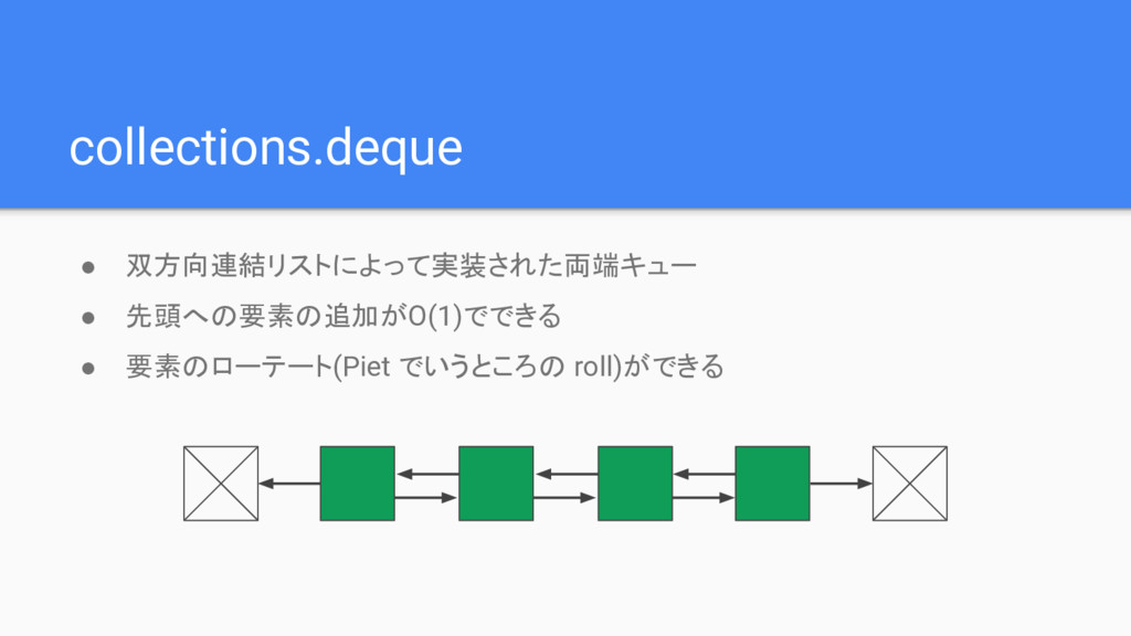 collections.deque ● 双方向連結リストによって実装された両端キュー ● 先頭...