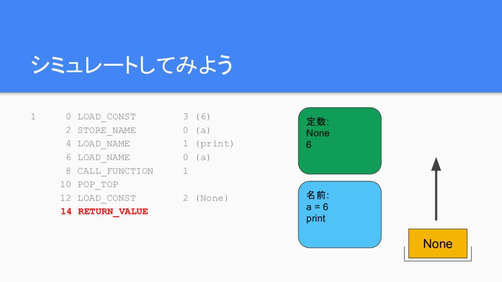 シミュレートしてみよう 1 0 LOAD_CONST 3 (6) 2 STORE_NAME 0...