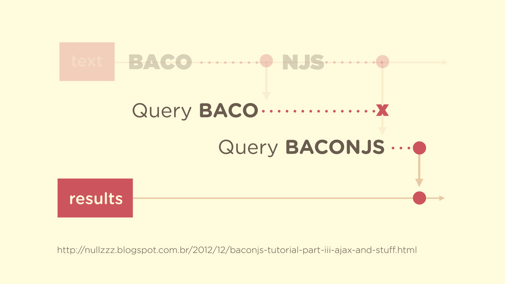 text results BACO NJS Query BACO Query BACONJS ...