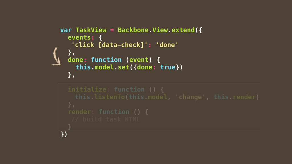 var TaskView = Backbone.View.extend({ events: {...