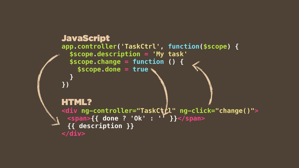 """<div ng-controller=""""TaskCtrl"""" ng-click=""""change(..."""
