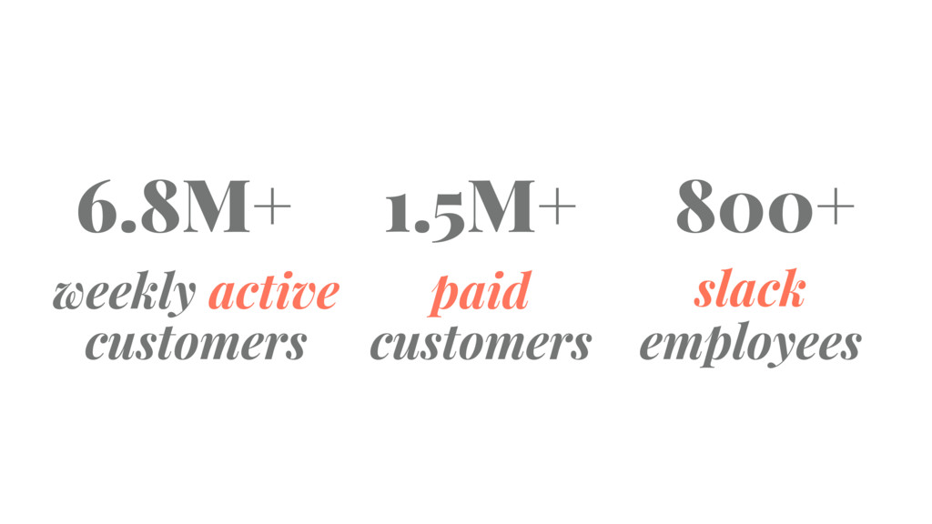 6.8M+ 1.5M+ 800+ weekly active paid employees c...