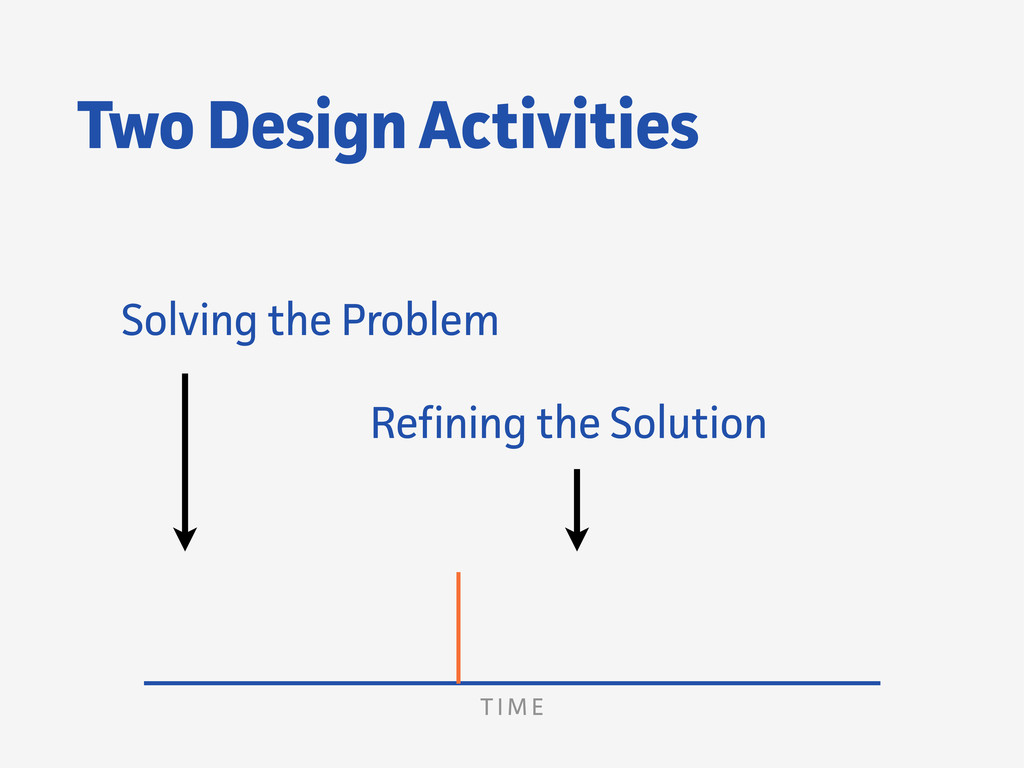 Two Design Activities Solving the Problem Rein...
