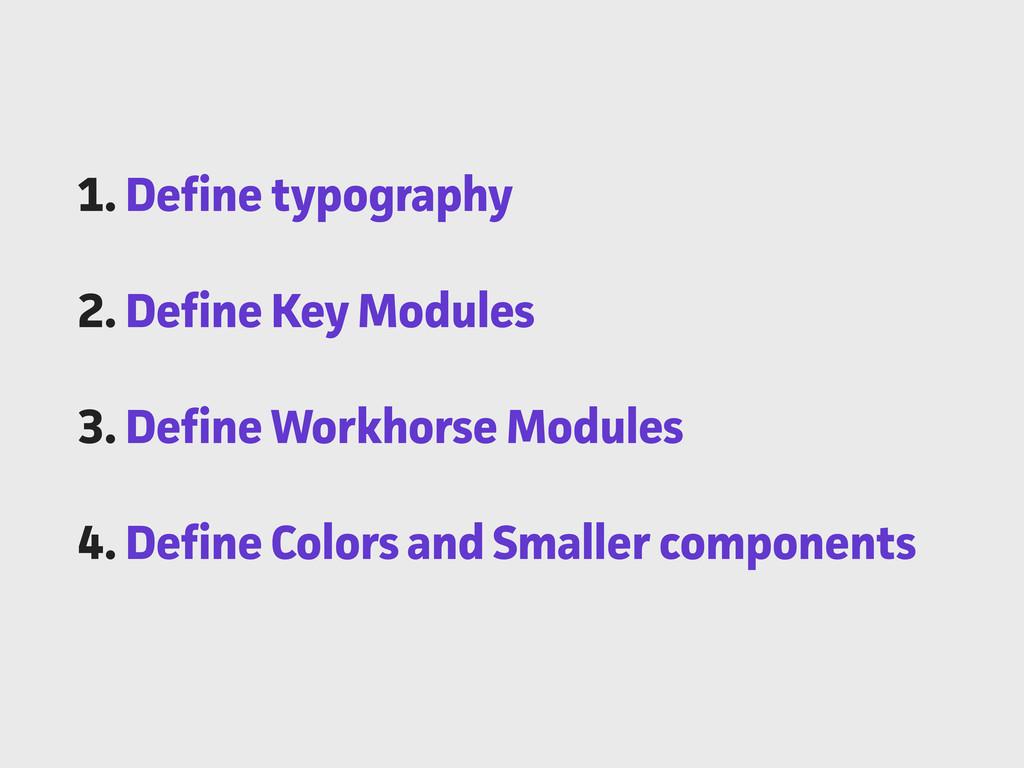 1. Deine typogaphy 2. Deine Key Modules 3. D...