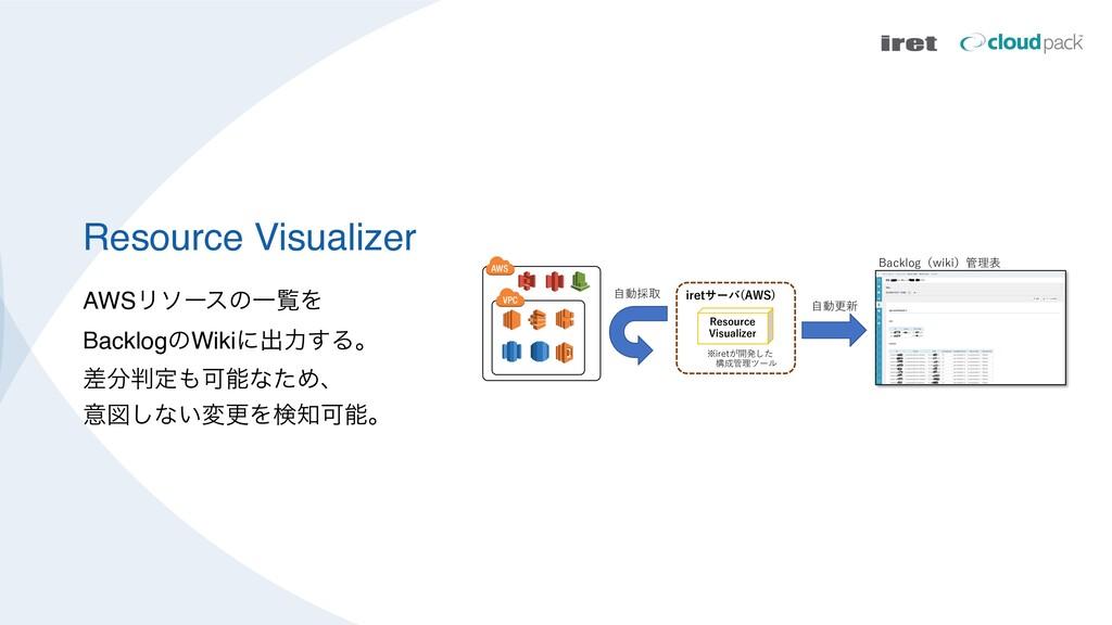 Resource Visualizer AWSϦιʔεͷҰཡΛ BacklogͷWikiʹग़ྗ...