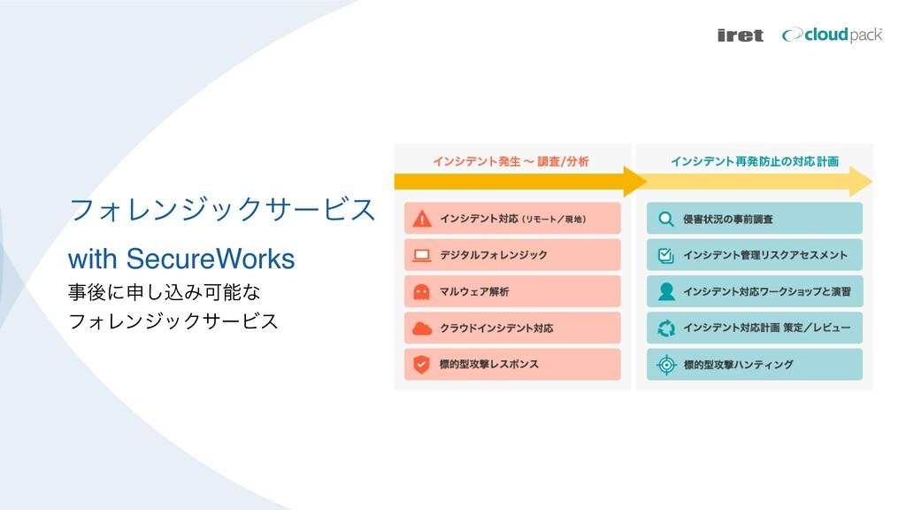 ϑΥϨϯδοΫαʔϏε with SecureWorks ޙʹਃ͠ࠐΈՄͳ ϑΥϨϯδοΫ...