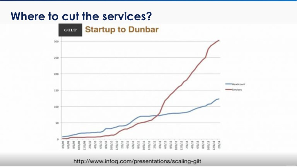 Where to cut the services?