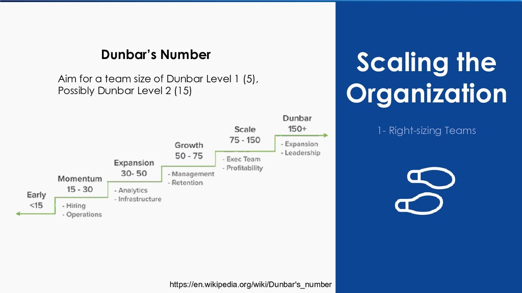 Scaling the Organization 1- Right-sizing Teams ...