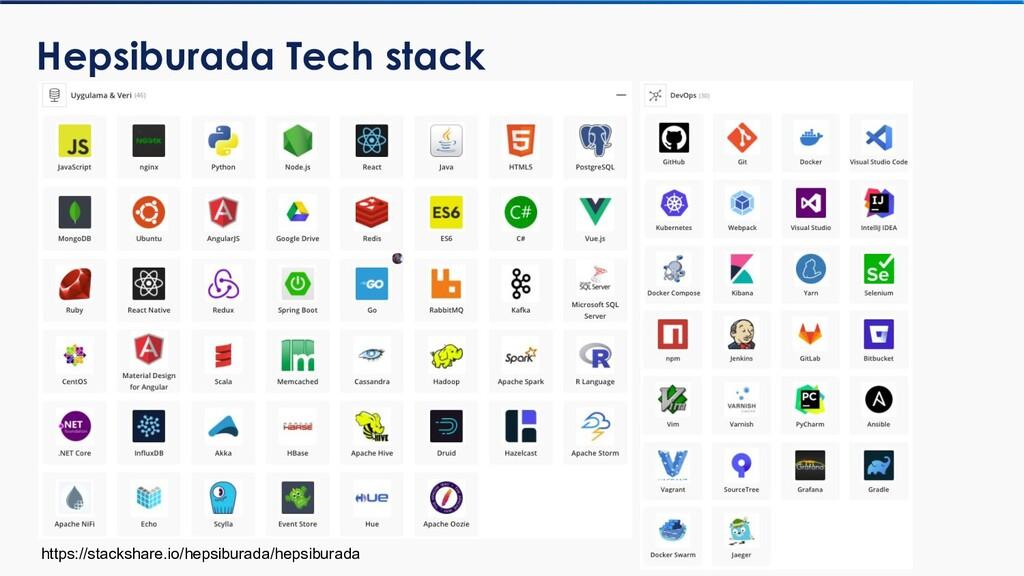Hepsiburada Tech stack https://stackshare.io/he...