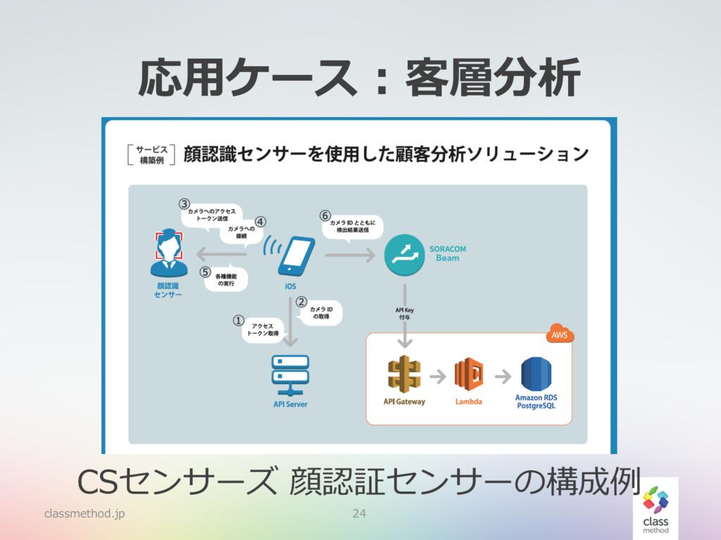 応⽤ケース : 客層分析 classmethod.jp 24 CSセンサーズ 顔認証センサーの...