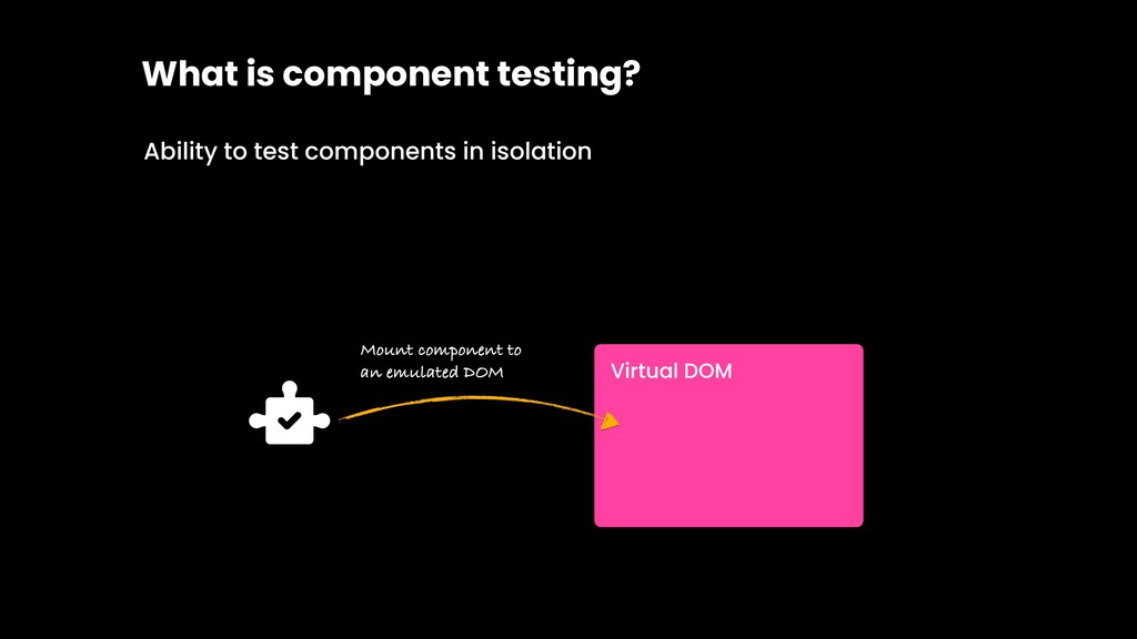 What is component testing? Virtual DOM Mount co...