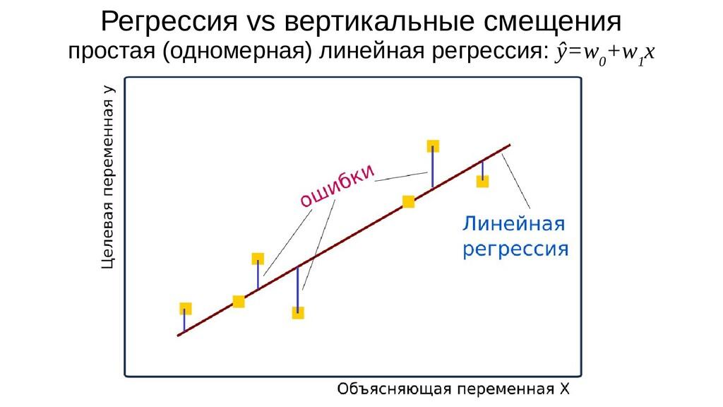 Регрессия vs вертикальные смещения простая (одн...