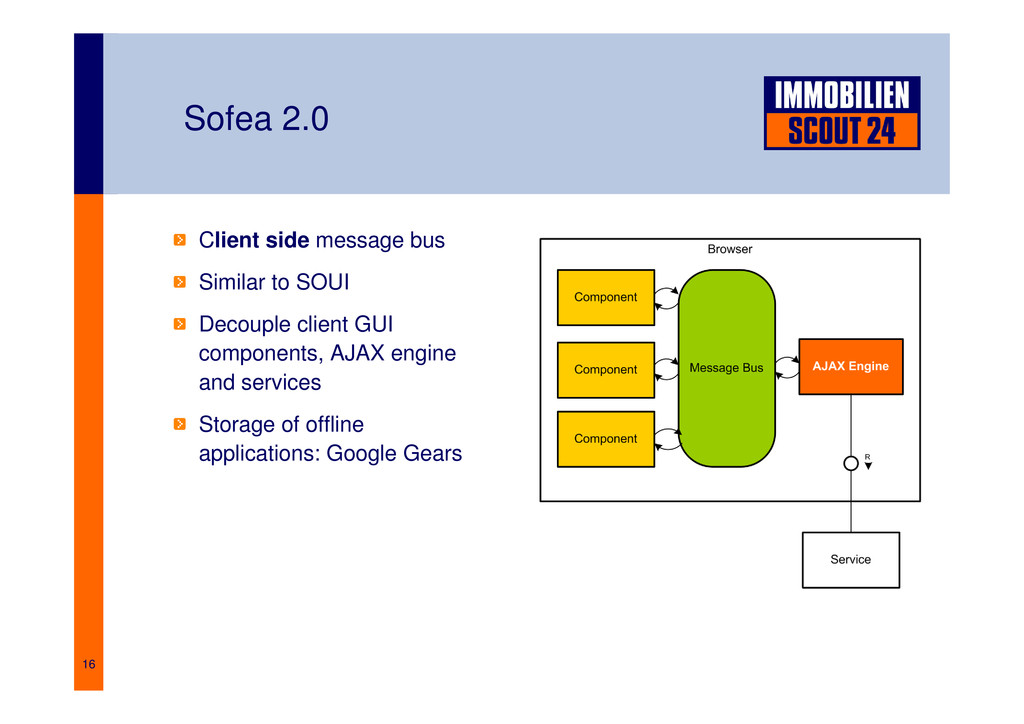 16 Sofea 2.0 Client side message bus Similar to...