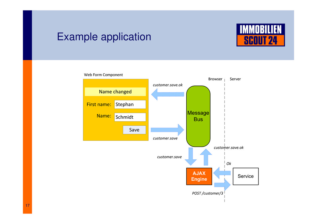 17 Example application