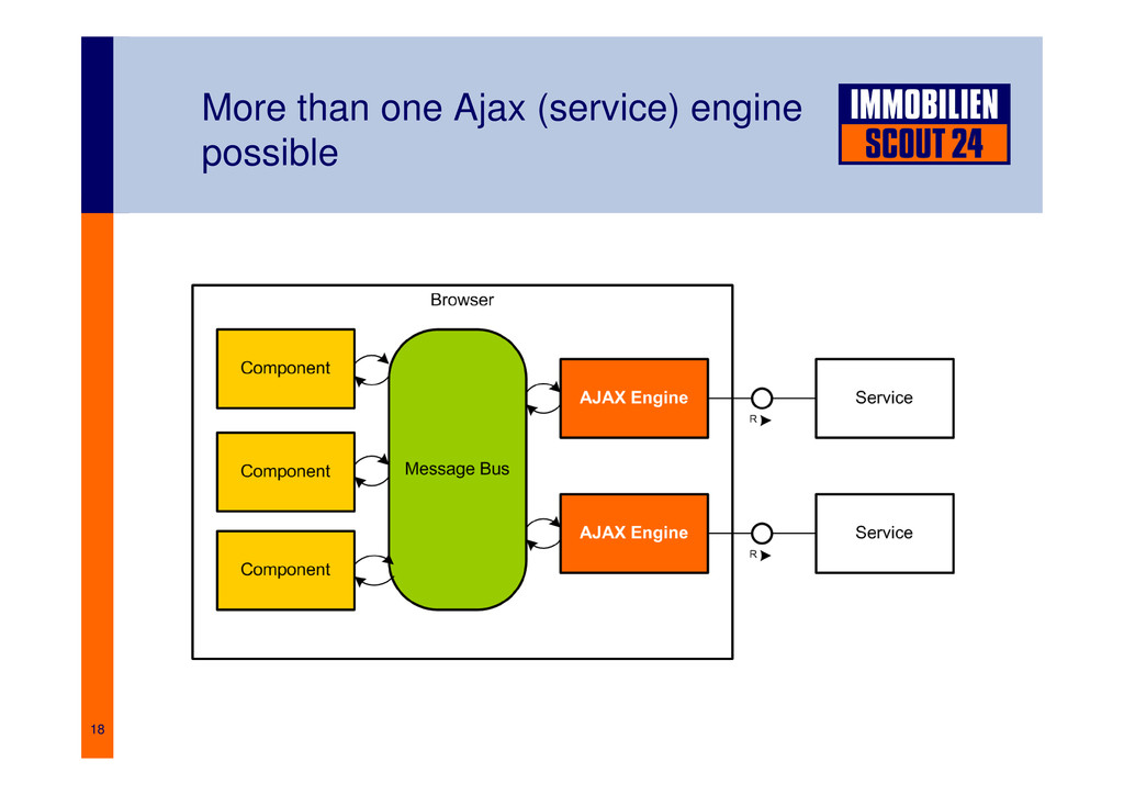 18 More than one Ajax (service) engine possible