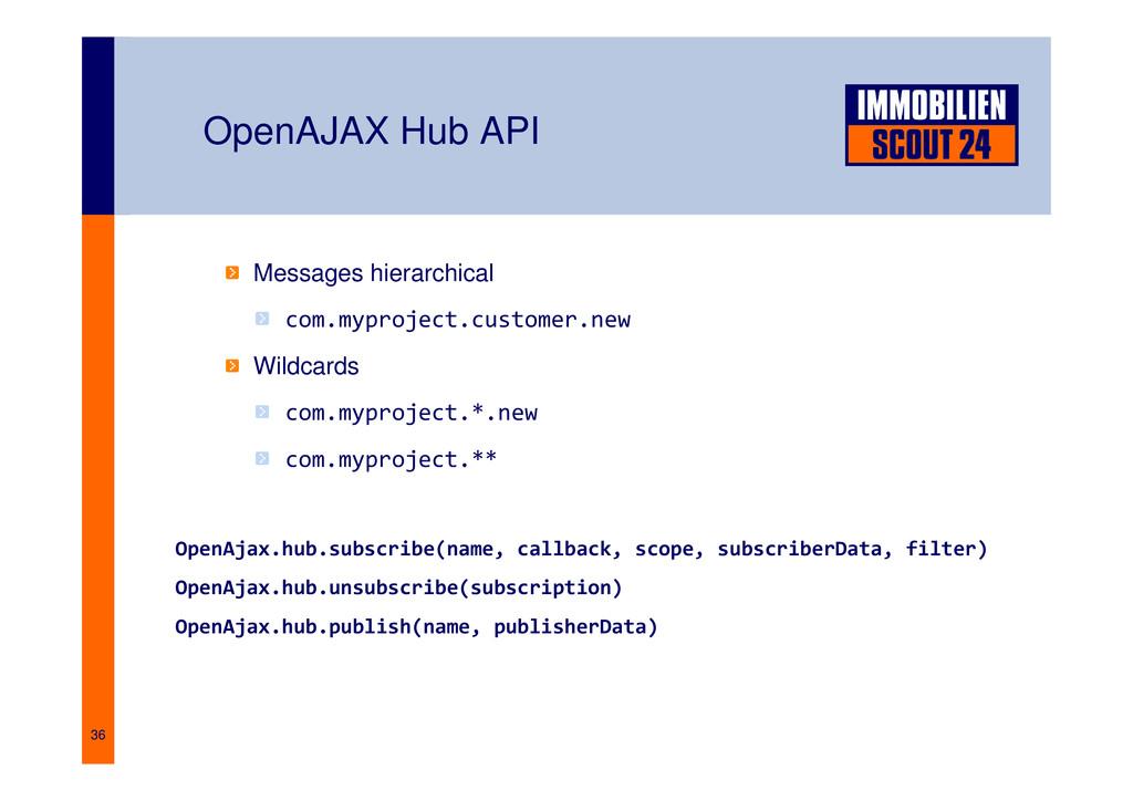 36 OpenAJAX Hub API Messages hierarchical com.m...