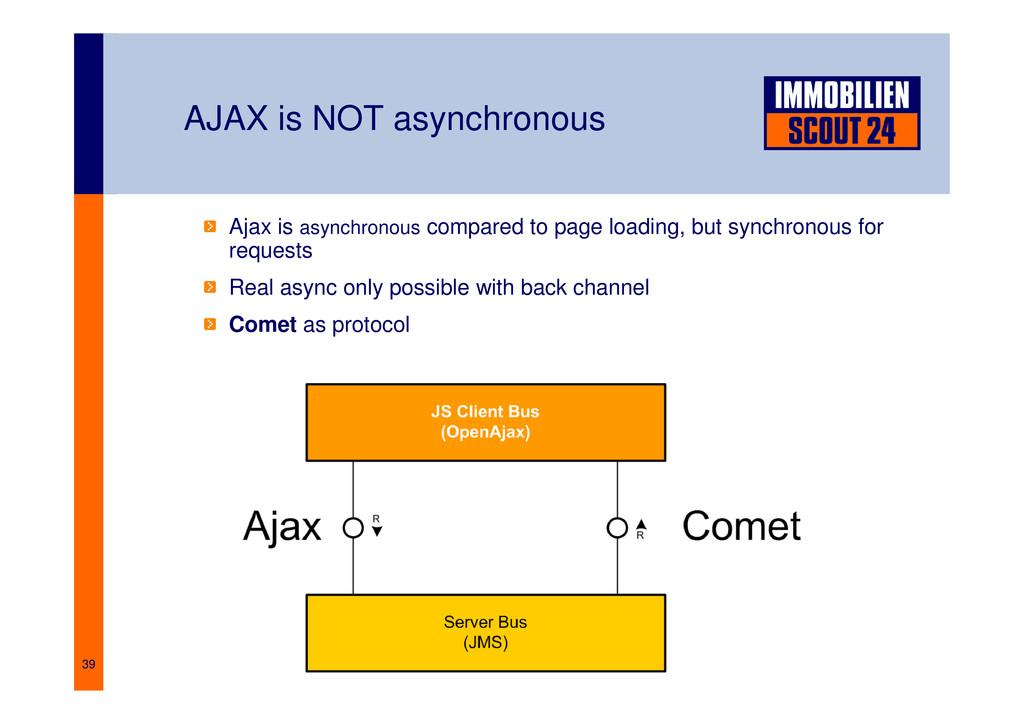 39 AJAX is NOT asynchronous Ajax is asynchronou...