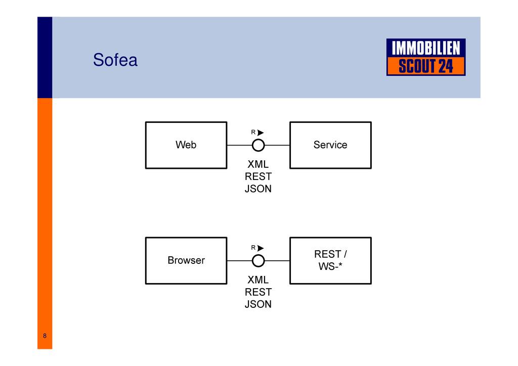 8 Sofea Web Service R XML REST JSON Browser RES...