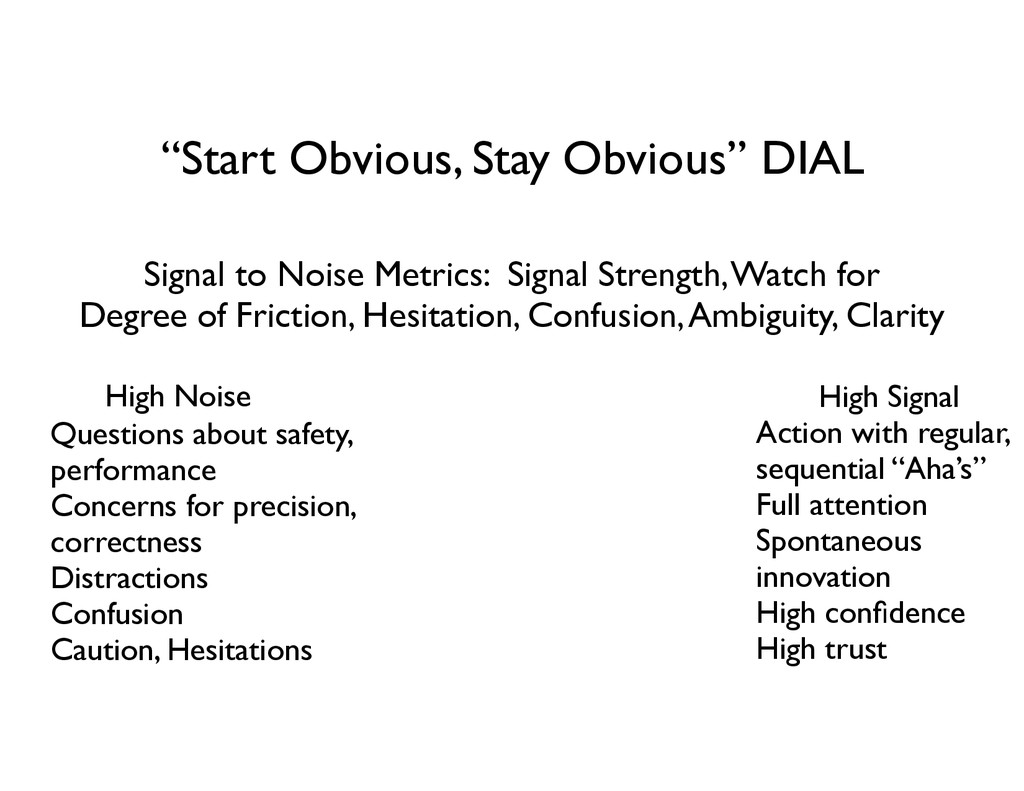 """Start Obvious, Stay Obvious"" DIAL Signal to No..."