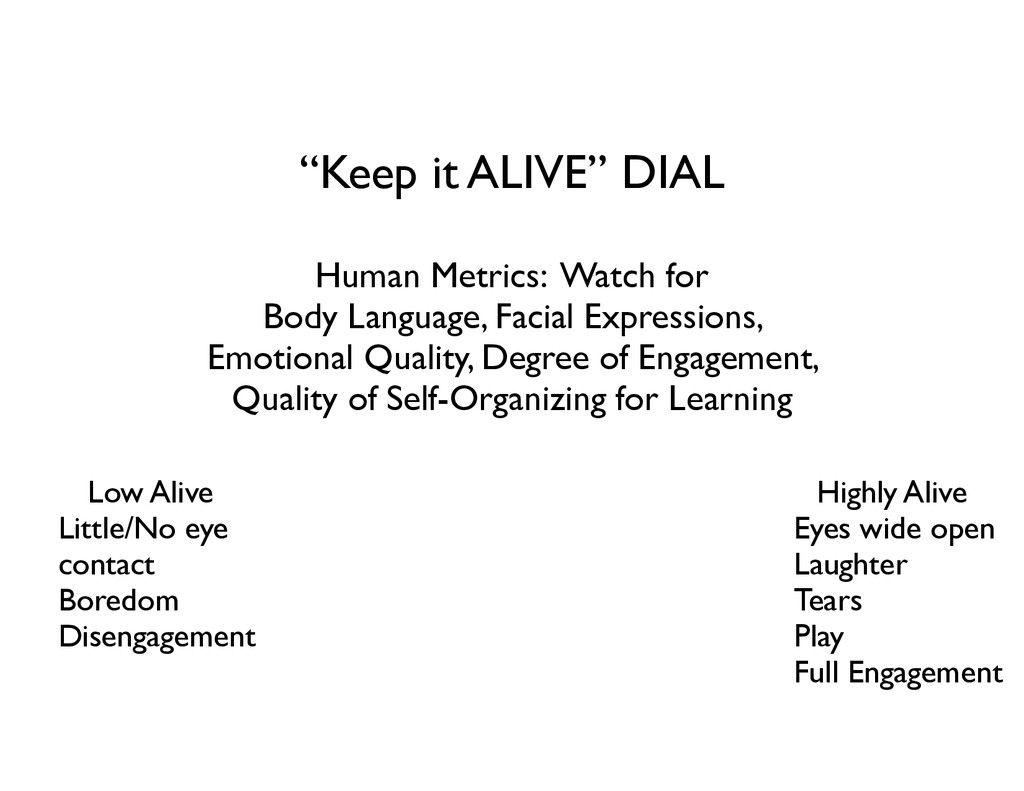 """Keep it ALIVE"" DIAL Human Metrics: Watch for	 ..."