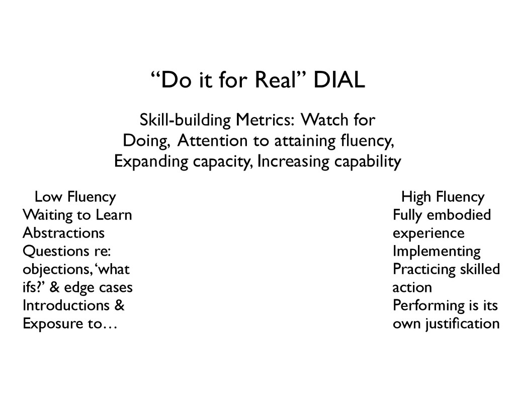 """Do it for Real"" DIAL Skill-building Metrics: W..."