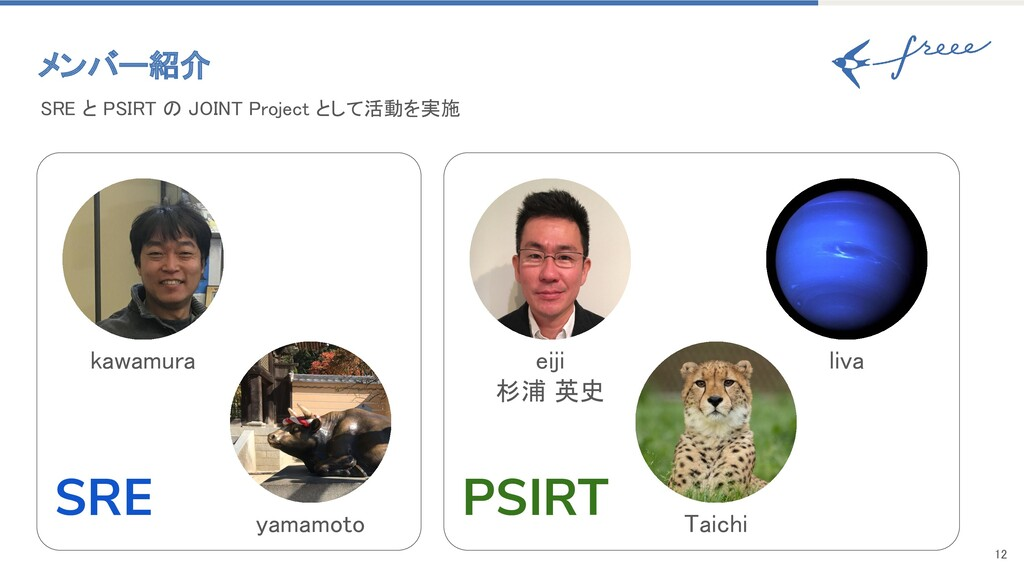 12 SRE と PSIRT の JOINT Project として活動を実施 メンバー紹...