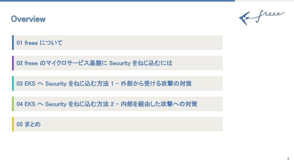 4 Overview 01 freee について 03 EKS へ Security を...
