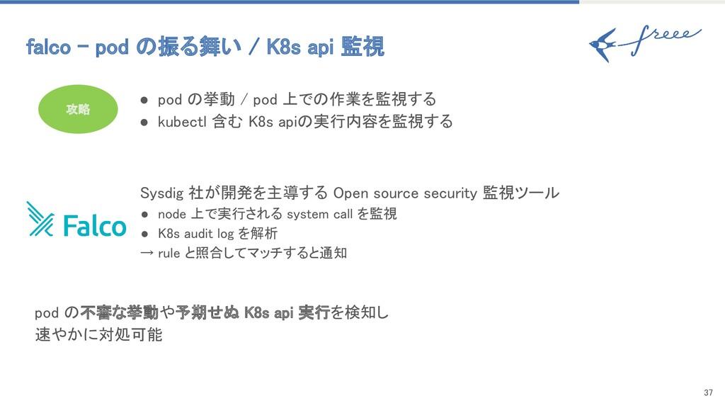 37 falco - pod の振る舞い / K8s api 監視 攻略 ● pod の...