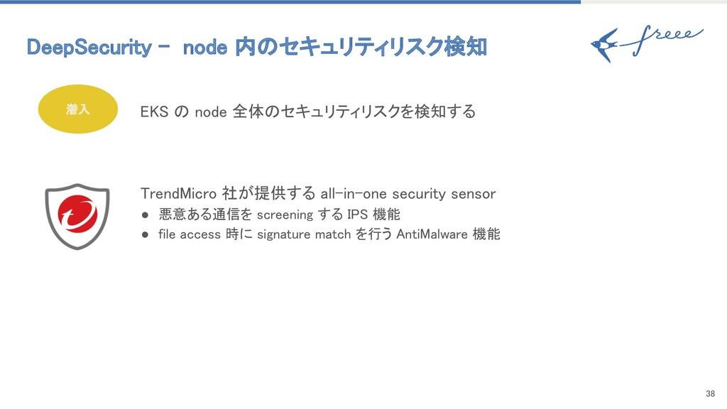 38 潜入 EKS の node 全体のセキュリティリスクを検知する TrendMicr...