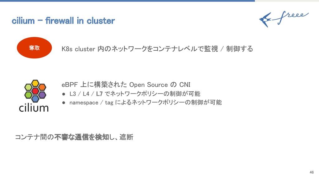 46 奪取 cilium - firewall in cluster コンテナ間の不審な...