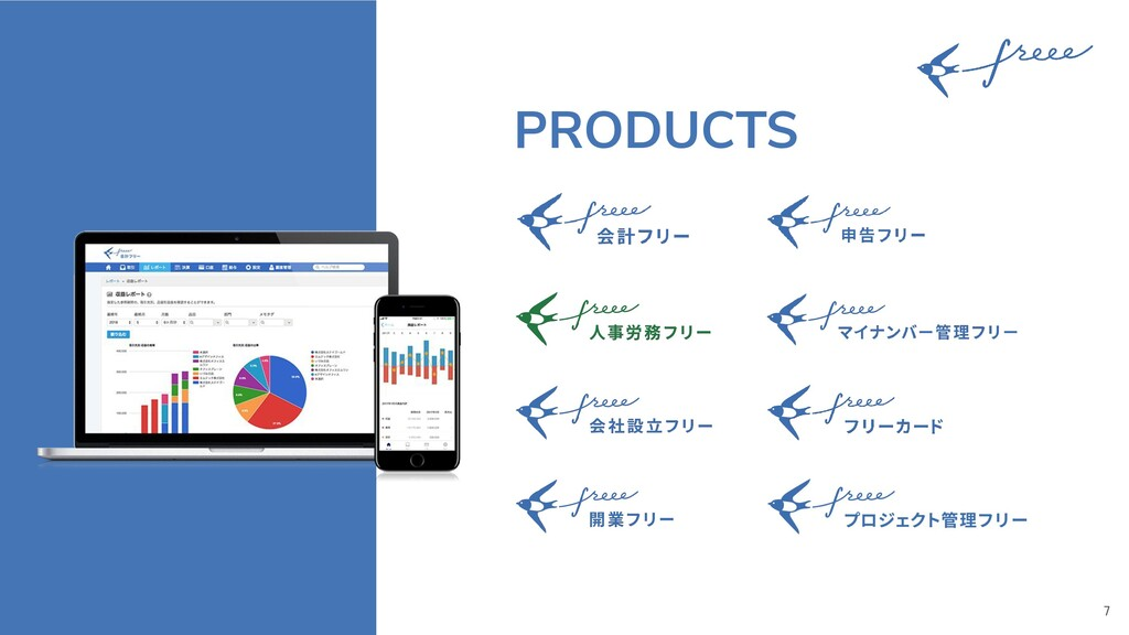 7  PRODUCTS
