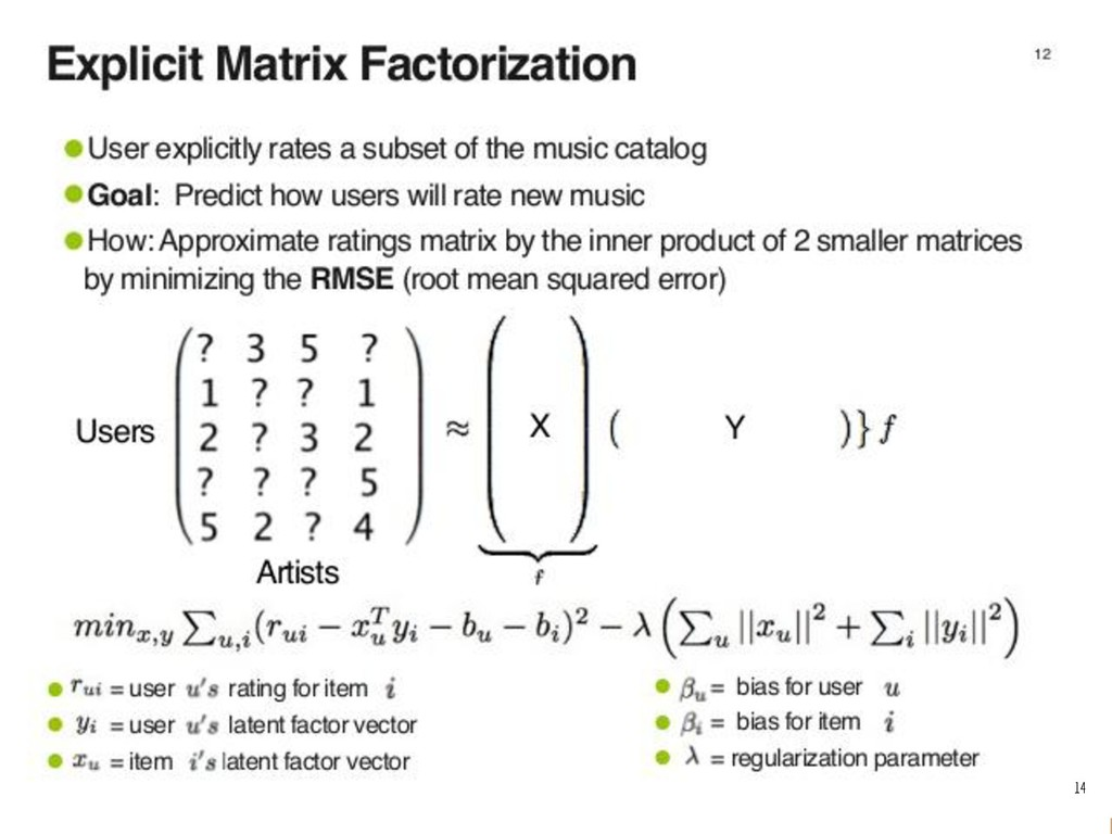 Matrix Factorization a 14