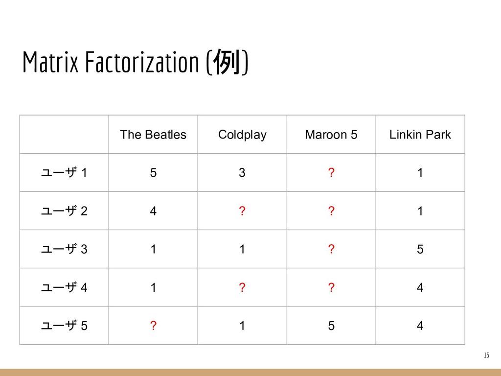 Matrix Factorization (例) The Beatles Coldplay M...
