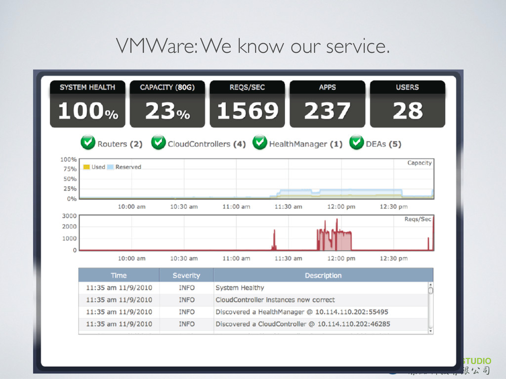 VMWare: We know our service.