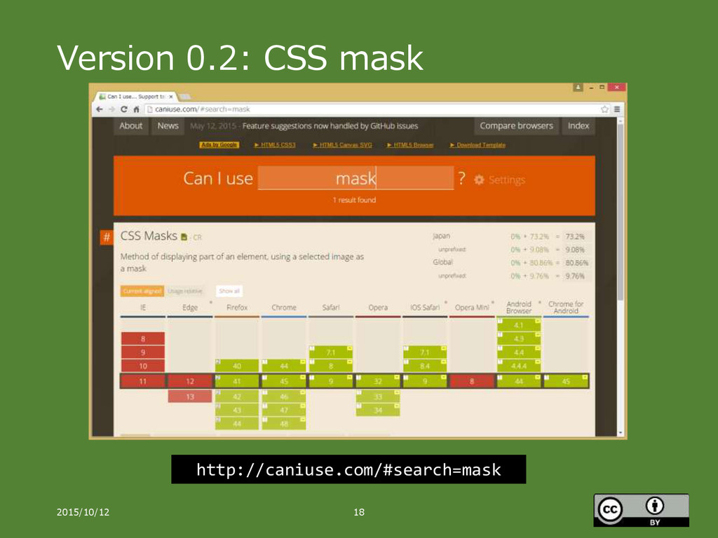 Version 0.2: CSS mask 2015/10/12 18 http://cani...