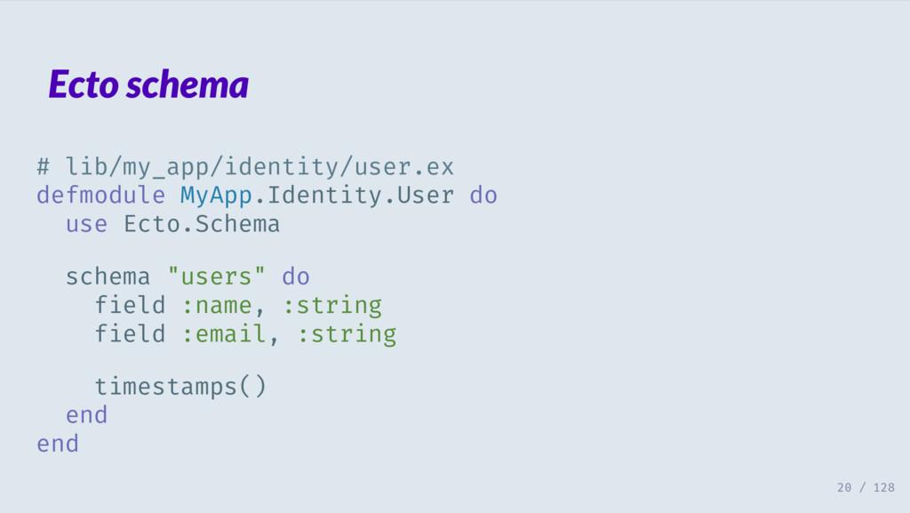Ecto schema # lib/my_app/identity/user.ex defmo...
