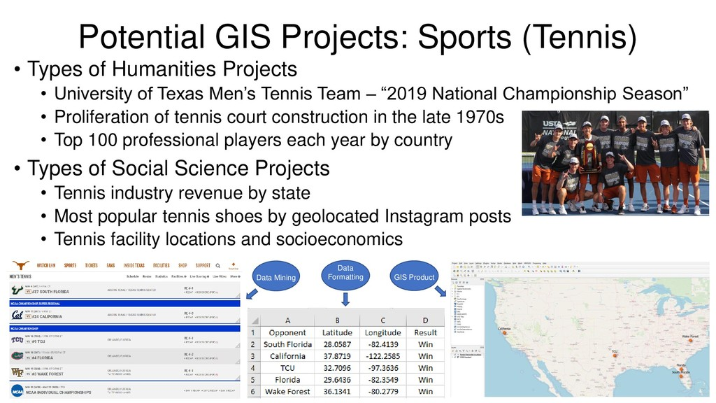 Potential GIS Projects: Sports (Tennis) • Types...