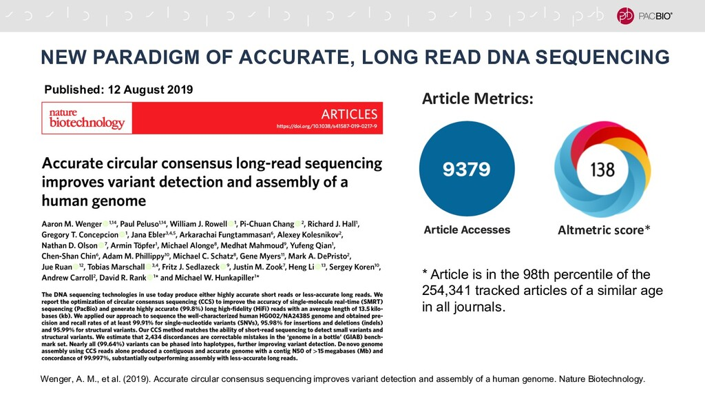 NEW PARADIGM OF ACCURATE, LONG READ DNA SEQUENC...