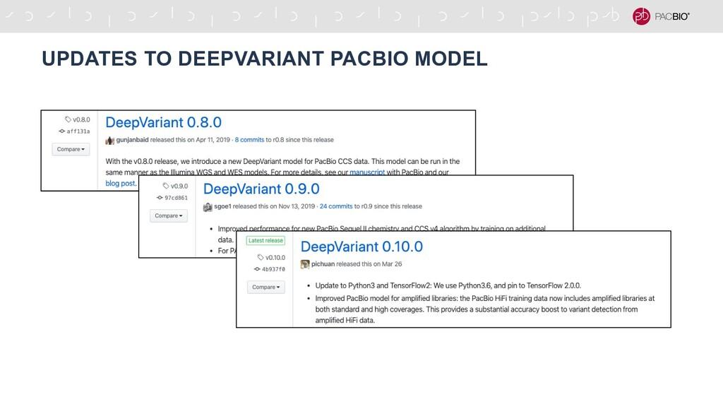UPDATES TO DEEPVARIANT PACBIO MODEL