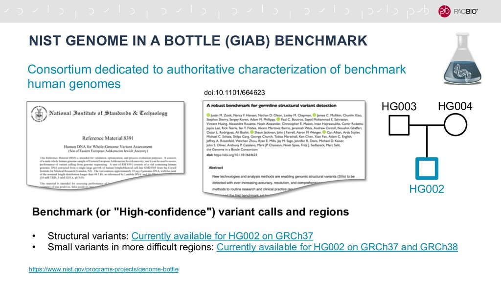 NIST GENOME IN A BOTTLE (GIAB) BENCHMARK Consor...