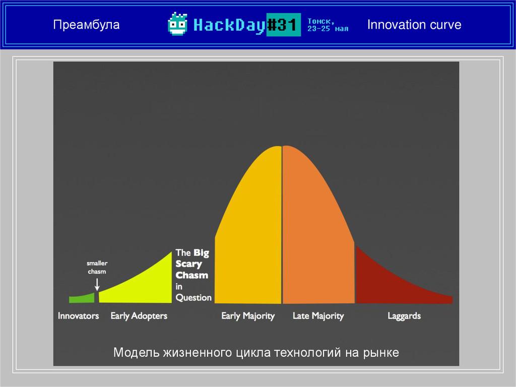 Преамбула Innovation curve Модель жизненного ци...
