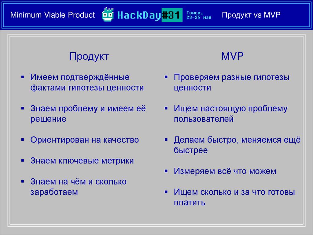 Minimum Viable Product Продукт vs MVP Продукт ...